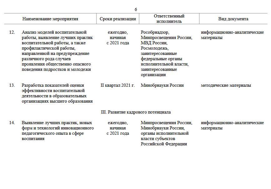 Утвержден план мероприятий в рамках стратегии развития воспитания