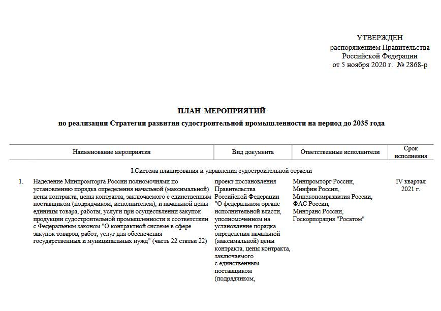 Утвержден план мероприятий по развитию судостроительной отрасли