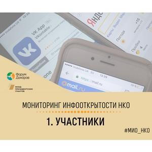 Предварительные результаты мониторинга инфооткрытости российских НКО