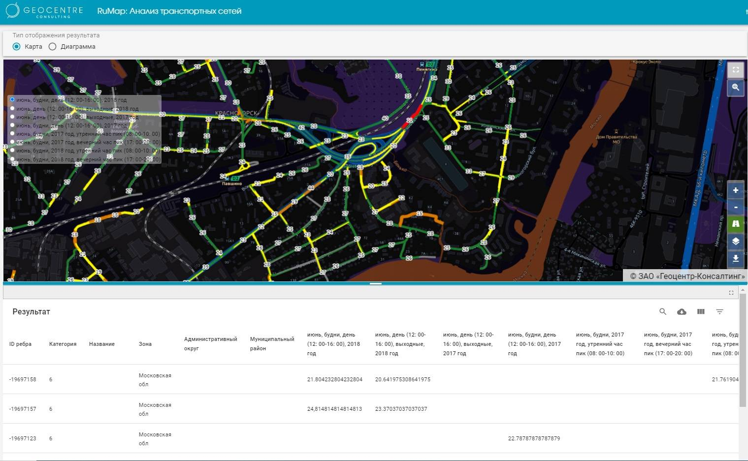 Система анализа транспортных сетей: анализ скорости (ночной режим)