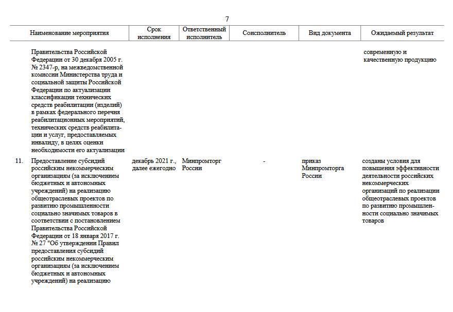 Комплекс мер для производства реабилитационной продукции для инвалидов