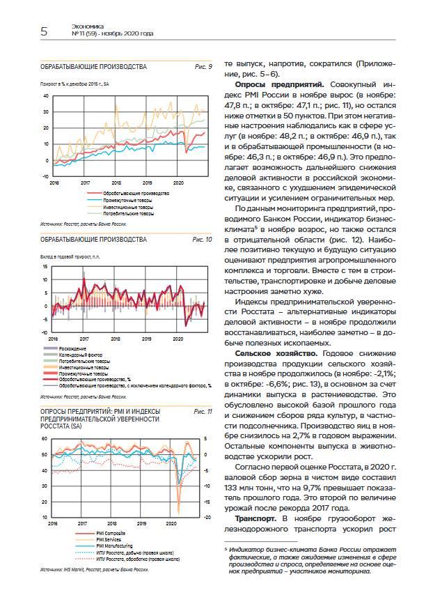 В ноябре деловая активность в экономике возросла