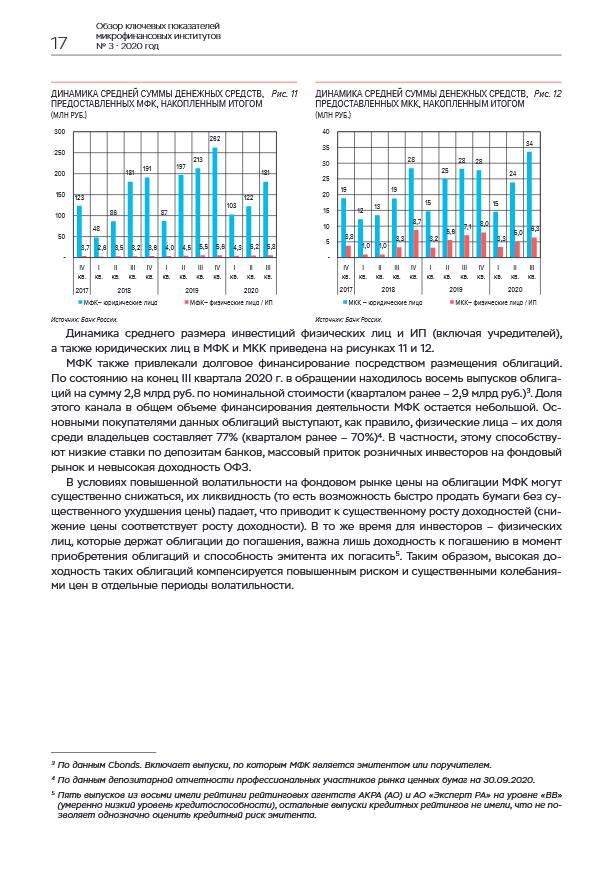 Снижение доли займов «до зарплаты» и просроченной задолженности