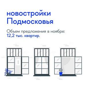 Цены на новостройки в Московской области растут быстрее, чем в Москве