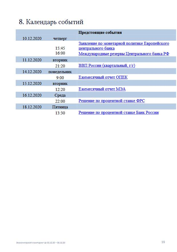 Экономический мониторинг. 2 – 9 декабря 2020 года