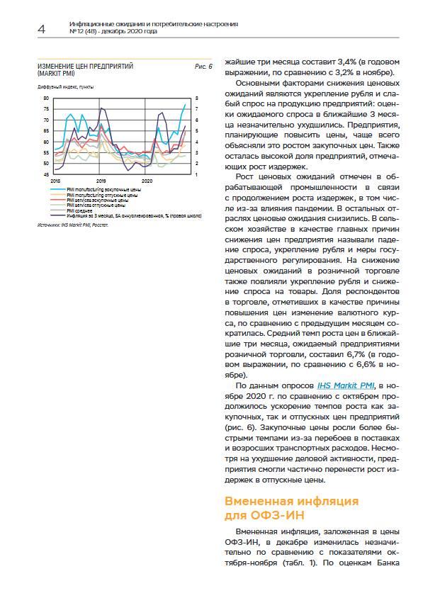 Инфляционные ожидания населения в декабре продолжили возрастать