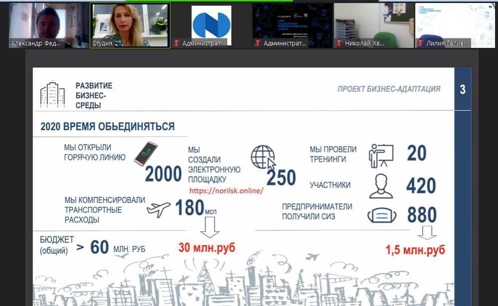 КСП Арктики приняли участие в Слете социальных предпринимателей Севера