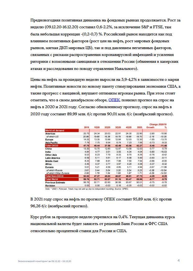 Экономический мониторинг. 9 – 16 декабря 2020 года