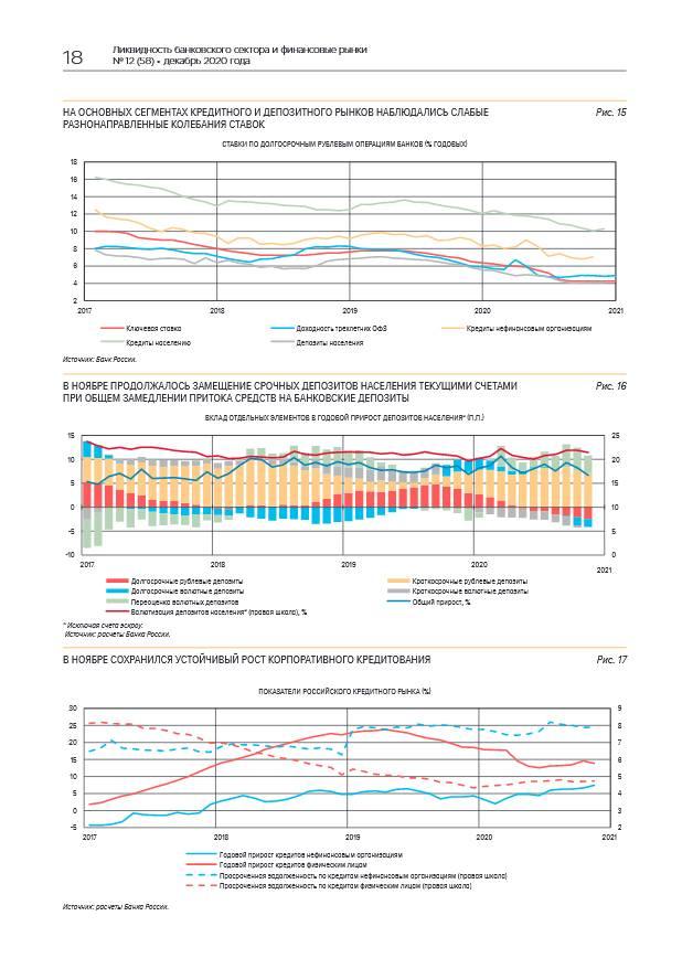 Рост котировок на мировых рынках в декабре продолжился
