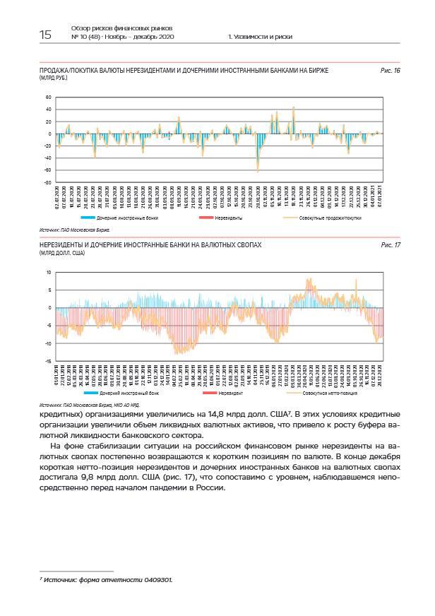 На финансовом рынке доминировали положительные тенденции