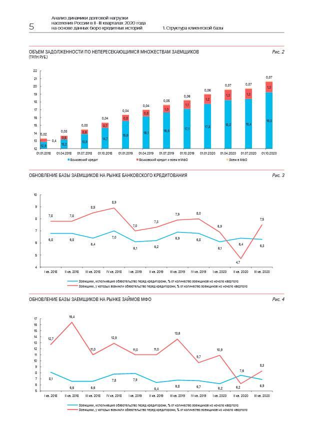 Реструктуризация поддержала качество кредитов и займов