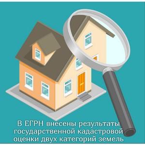В ЕГРН внесены результаты кадастровой оценки земель Южного Урала