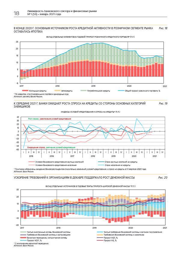 Банковский сектор вернулся к устойчивому профициту ликвидности