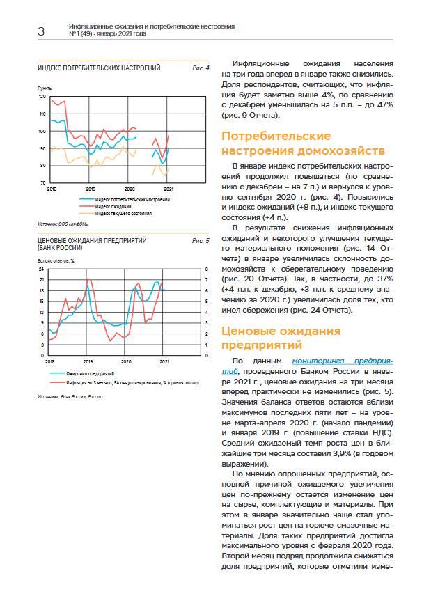 Инфляционные ожидания остаются на повышенном уровне