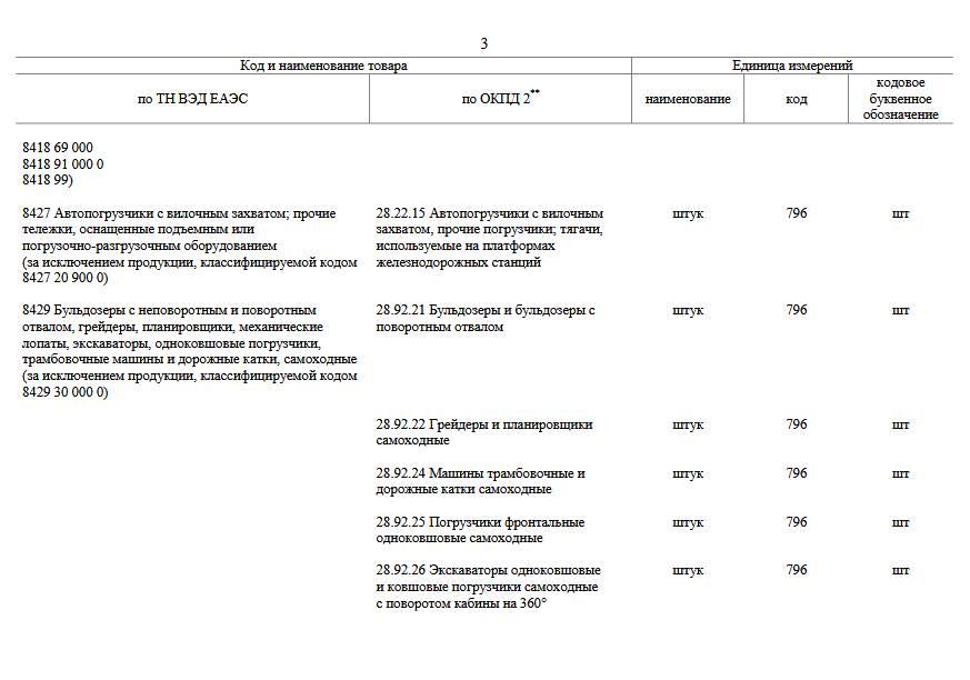 Продлен срок действия эксперимента по прослеживаемости товаров