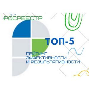 Свердловский Росреестр вошел в топ-5 регионов России по эффективности