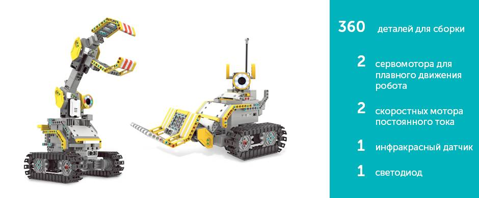 Trackbot