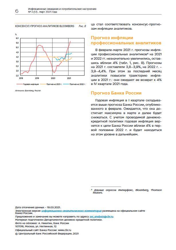 В марте инфляционные ожидания населения увеличились