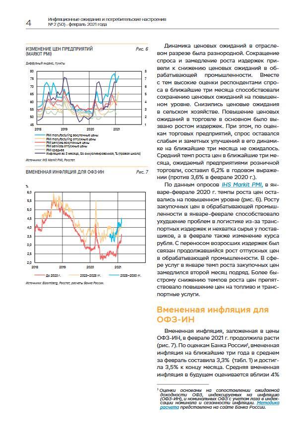 Инфляционные ожидания населения в феврале продолжили снижаться