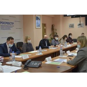 Итоги работы за 2020 г. и задачи на 2021 г. свердловского Росреестра