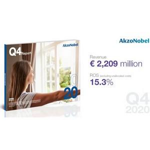 AkzoNobel выполняет своё обязательство 15% ROS к 2020 году