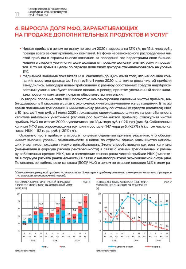 Инвесторы проявили интерес к облигациям микрофинансовых институтов