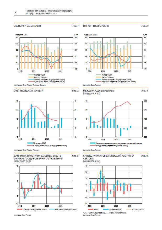 В I квартале улучшилась динамика экспорта и импорта товаров