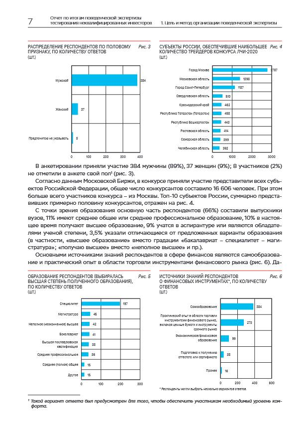 ЦБ подвел итоги экспертизы тестирования неквалифицированных инвесторов