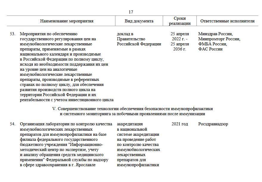 План мероприятий в рамках Стратегии развития иммунопрофилактики