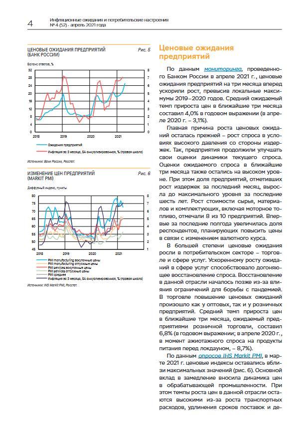 Инфляционные ожидания в апреле возросли