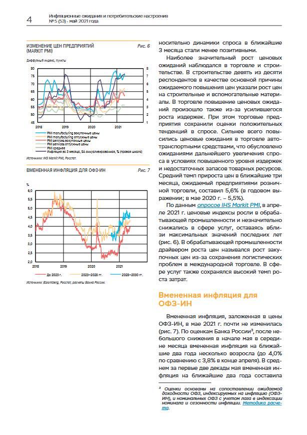 Инфляционные ожидания в мае оставались повышенными