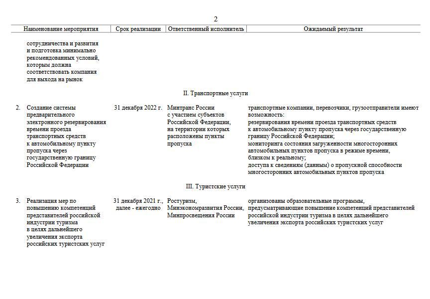 Расширен план мероприятий для реализации Стратегии развития экспорта