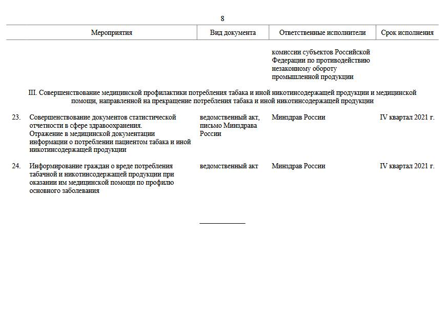 Утвержден план мероприятий для реализации антитабачной концепции