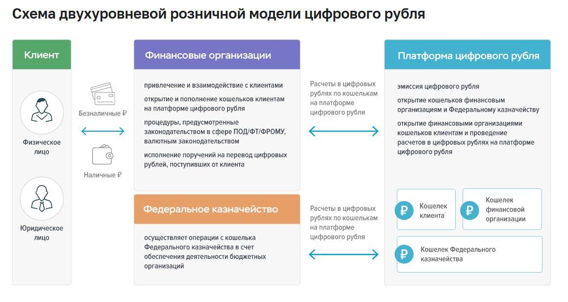 Изображения: сайт ЦБ РФ.