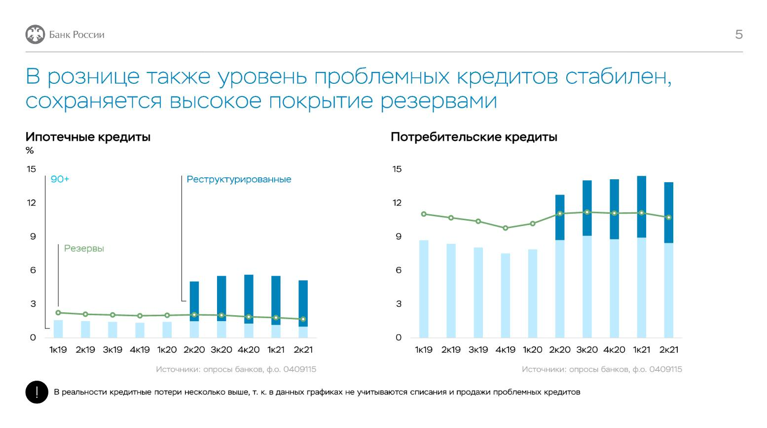 В июне ускорился рост ипотечного кредитования
