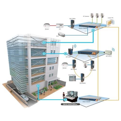 «СМИС Эксперт» разработал систему управления зданиями АСУЗ-BMS