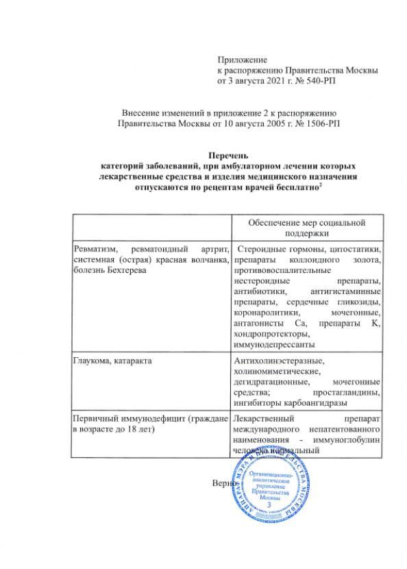 В Москве расширен перечень бесплатных лекарств