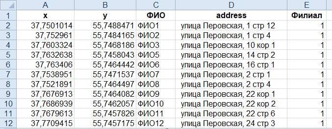 Результат геокодирования (добавление координат к данным)
