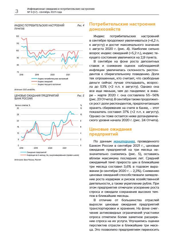 Инфляционные ожидания в сентябре остались на повышенном уровне