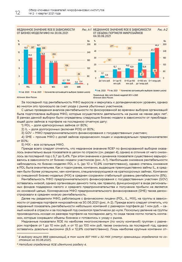 МФО: восстановление рынка за счет развития онлайн-займов