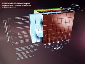 МЦУЭР продемонстрирует возможности международного энергосотрудничества России в трех измерениях