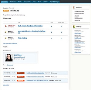 TeamLab: история одного стартап-проекта