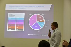 Профессиональное исследование и анализ интернет-рекламы рынка недвижимости от портала Move.su