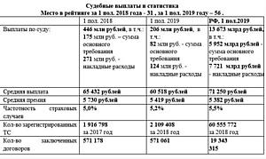"""Свердловская область вошла в """"зеленую зону"""""""