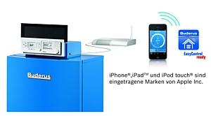 Новое поколение напольных конденсационных котлов: Logano plus GB145