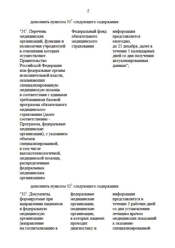 Утверждены правила работы государственной информационной системы ОМС