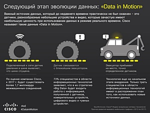 Преимущества Big Data в иллюстрациях