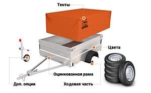 «Прицепы «Экспедиция» организовали продажи как у автосалонов