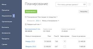 Terrasoft выпустила отраслевой продукт BPMonline Pharma на платформе BPMonline 7.1