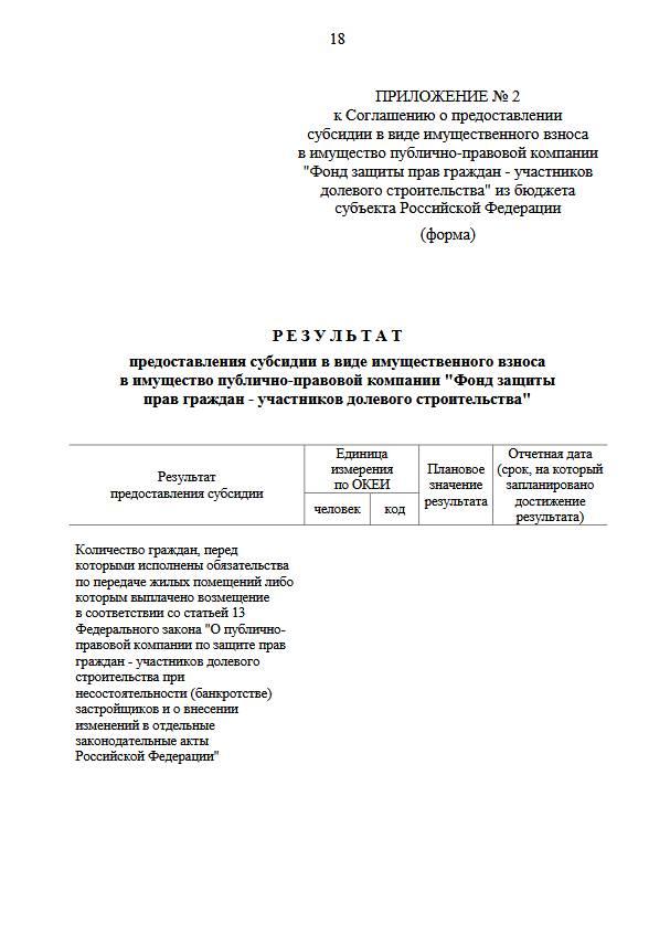 Правительство расширило полномочия Фонда обманутых дольщиков